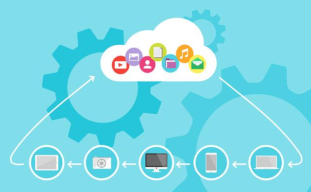 Hybrid Cloud Computing Services
